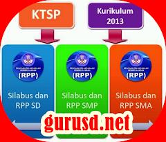 RPP Kurikulum 2013 SD/MI Kelas 1,2,4 dan 5 Versi Terbaru