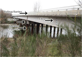 Parts of Bridges