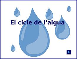 http://www.edu365.cat/primaria/muds/natural/aigua/#