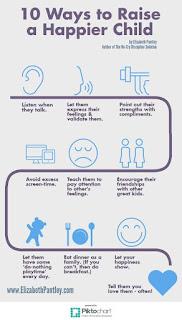 Cara Menyenangkan Anak