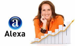 Alexa itu apa ,Alexa Ranking , Alexa Rank , Apa itu alexa Skip Ads™