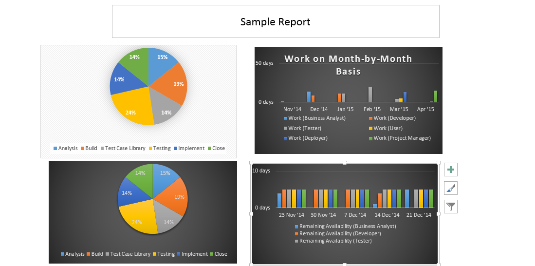 ms project 2013 report templates - ms project reports tutorial how to create reports and