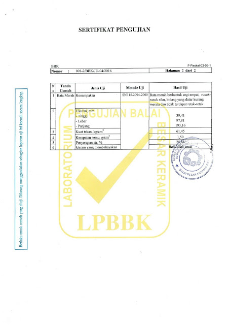 sertifikat SNI bata merah