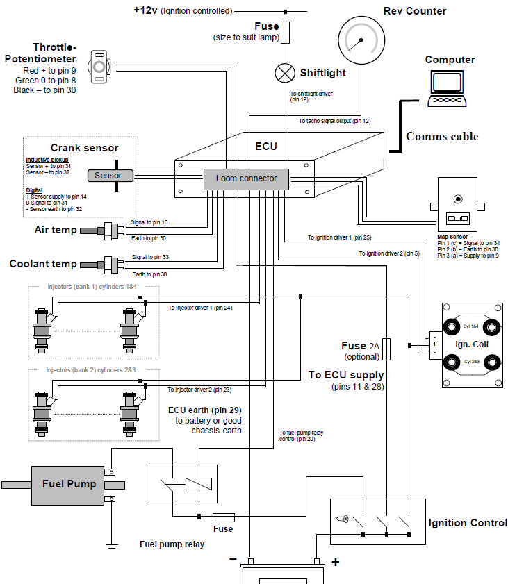 jacobs ignition wiring diagram chevy 350 hei