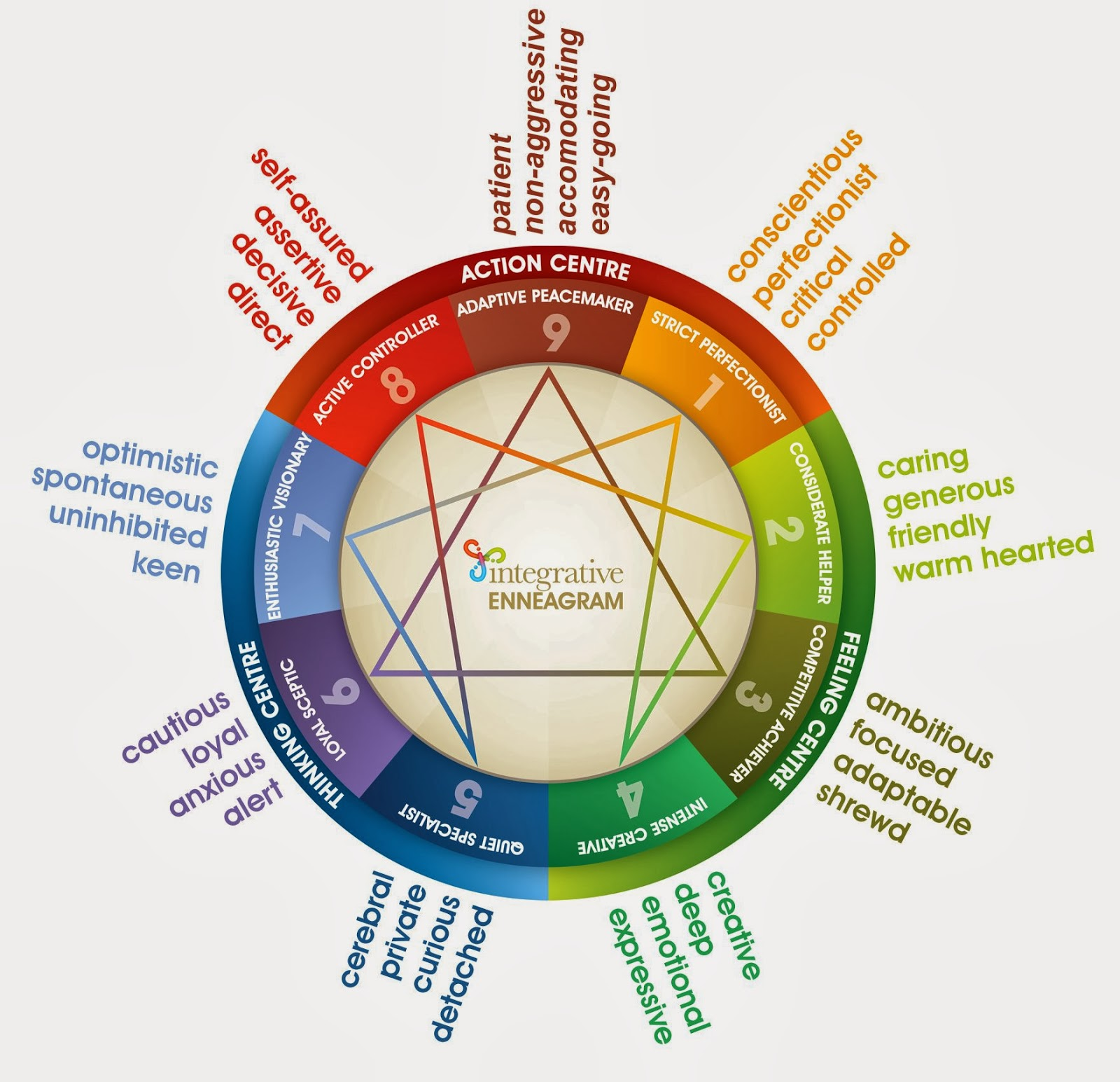 enneagram 8 and 9 relationship
