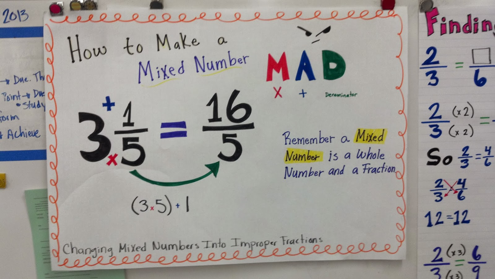 Equivalent Fractions Anchor Chart Then Students Played An