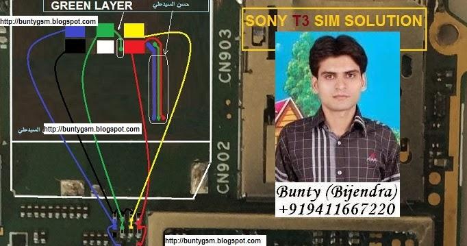 Sony Xperia T3 D5102 Sim Card Ways Insert Sim Solution - IMET ...