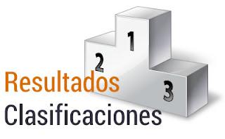 http://www.recorreguadalajara.com/wp-content/uploads/2016/02/PopularMarchamalo-2017_10KM-Orden-De-Llegada_TODOS.pdf