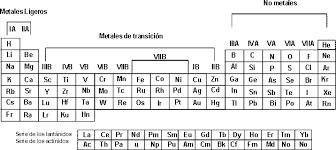 Tabla peridica grupo iiib grupo iiib familia del escandio urtaz Choice Image