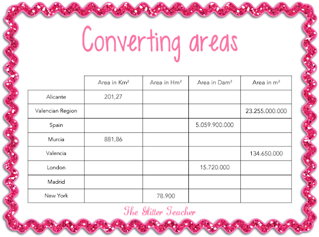 Converting units of area (Metric) real data