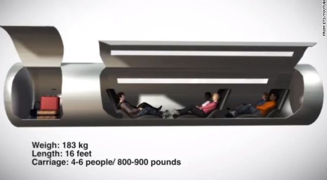 Tesla Hyperloop Train Can Travel At 4000 mph