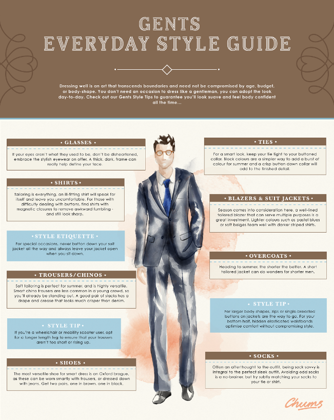 Styling tips for the Man in your life