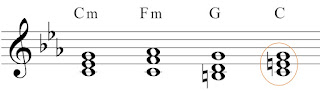 Examples of borrowed chords - Example 2
