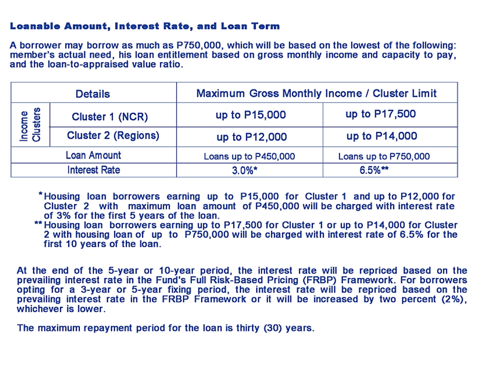 Are you a minimum wage earner and planning to have your own house? do you think it is impossible for you to do it because your salary may not be enough? Now, a Pag-IBIG Fund member who are earning minimum wage not more than P17,500 can avail of their Affordable Housing Program. All you need to do is to follow these Question and Answers and educate yourself and go one step further for acquiring your dream home. Sponsored Links 7777777777777777777777777777777777777777777777777777777777777  How long is the repayment term?   The maximum repayment period for the loan is thirty (30) years.    What are the loan purposes?   The Pag-IBIG housing loan may be used to finance any one of the following:  • Purchase of a fully developed residential lot or adjoining lots not exceeding 1,000 square meters;  • Purchase of a residential house and lot, townhouse, or condominium unit;  • Construction or completion of a residential unit on a lot owned by the member.    Who are eligible to apply for Affordable Housing Program?   The program may be availed of by members who satisfy the following requirements:  • Must have remitted 24 monthly contributions under Pag-IBIG I Membership Program. New members may pay the 24 monthly membership contributions in lump sum, corresponding to the loan amount applied for;  • Has a gross monthly income not exceeding ₱17,500.00 for those working in the NCR and ₱14,000.00 for workers in other regions; • Not more than 65 years old;  • Has no outstanding Pag-IBIG housing loan;  • Has no outstanding multi-purpose loan in arrears;  • Had no Pag-IBIG housing loan that was foreclosed, cancelled, bought back due to default or subjected to Dacion en Pago.   How much can a member borrow?   • A qualified Pag-IBIG member may borrow up to a maximum amount of ₱750,000.00, depending on the member's actual need, his loan entitlement based on gross monthly income, his loan entitlement based on capacity to pay, and the loan-to-appraisal value ratio, whichever is the lowest