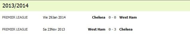 chelsea vs west ham  2013/2014