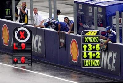 Rossi Kembali Keluhkan Aturan Pit Board MotoGP