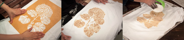 Stencil Patterning