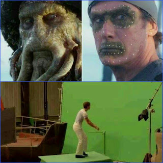 hollywood movie making techniques