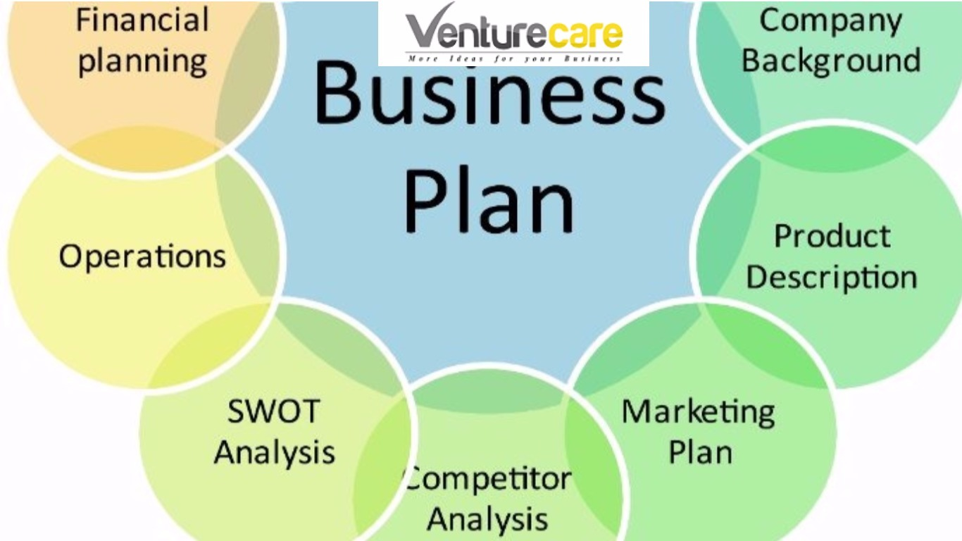 business plan for a made up business essay Starting a business essays when starting a new business, there will be many important decisions to make as well as rules and procedures that must be addressed the following information below, is chronologically in order.