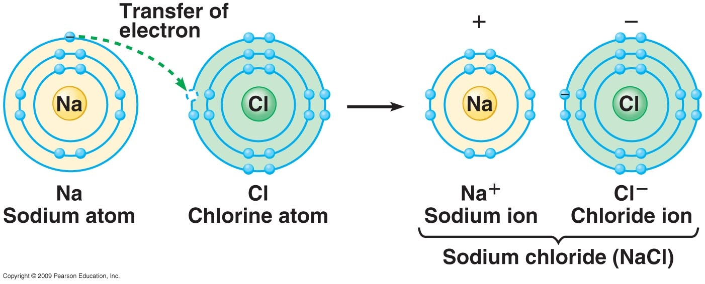 hight resolution of sodium chloride