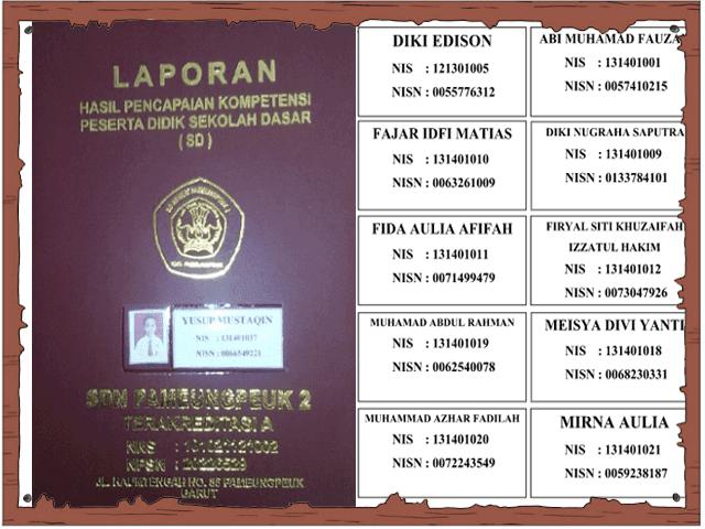 Contoh Label Nama Dan NISN Untuk Sampul Raport Kurikulum 2013