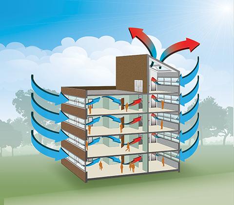 Sistem Ventilasi dan Faktor Yang Mempengaruhi Ventilasi pada Bangunan