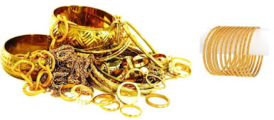 Kerala Gold Price Today In 916