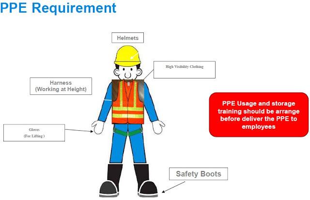 Telemunication   Engineering  PPE In Telemunication