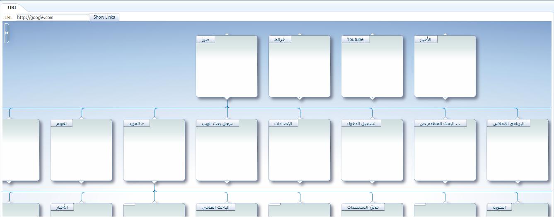 Sameer alwosaby: Programmatically creating dynamic multi