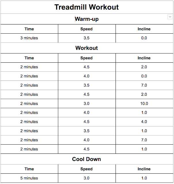 Treadmill Walking Workout to lose weight