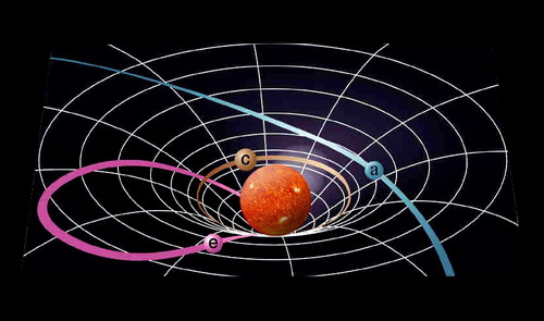 Quantum computing with space time curvature david for Space time curvature