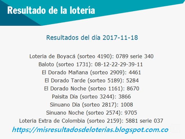 Como jugo la lotería anoche | Resultados diarios de la lotería y el chance | resultados del dia 18-11-2017