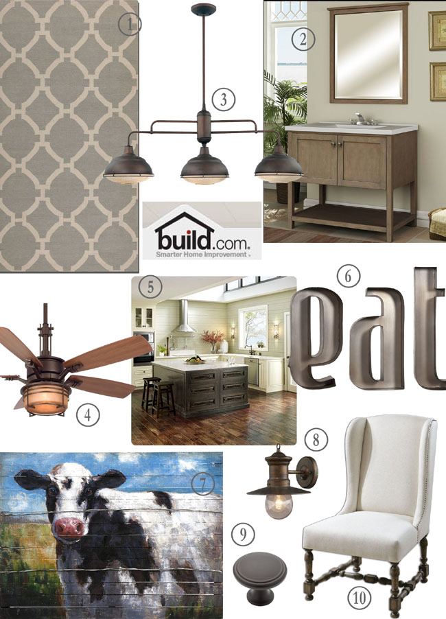The Best Home Improvement Shopping Experience At Build Com