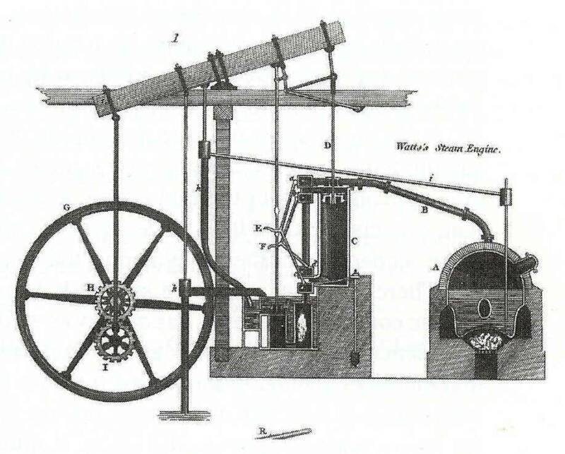 James Watt Steam Engine Simple Diagram, James, Free Engine ...