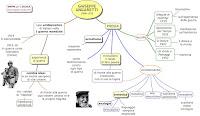 http://www.mappe-scuola.com/2016/05/giuseppe-ungaretti.html