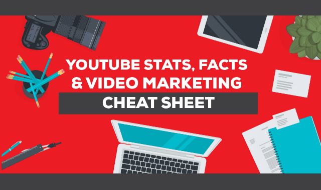 YouTube Stats, Facts & Video Marketing Cheat Sheet