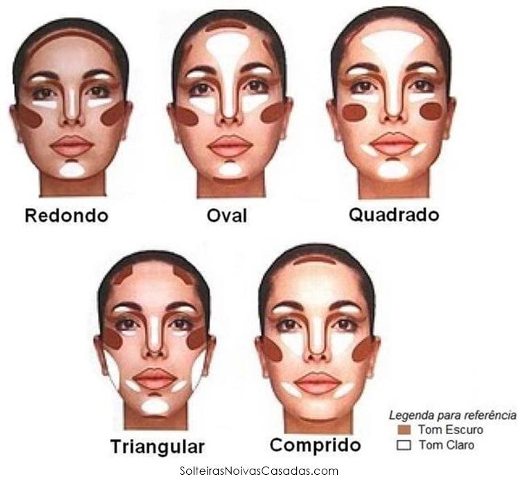 contorno do rosto