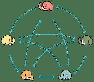mastodon-largest-microblogging-network