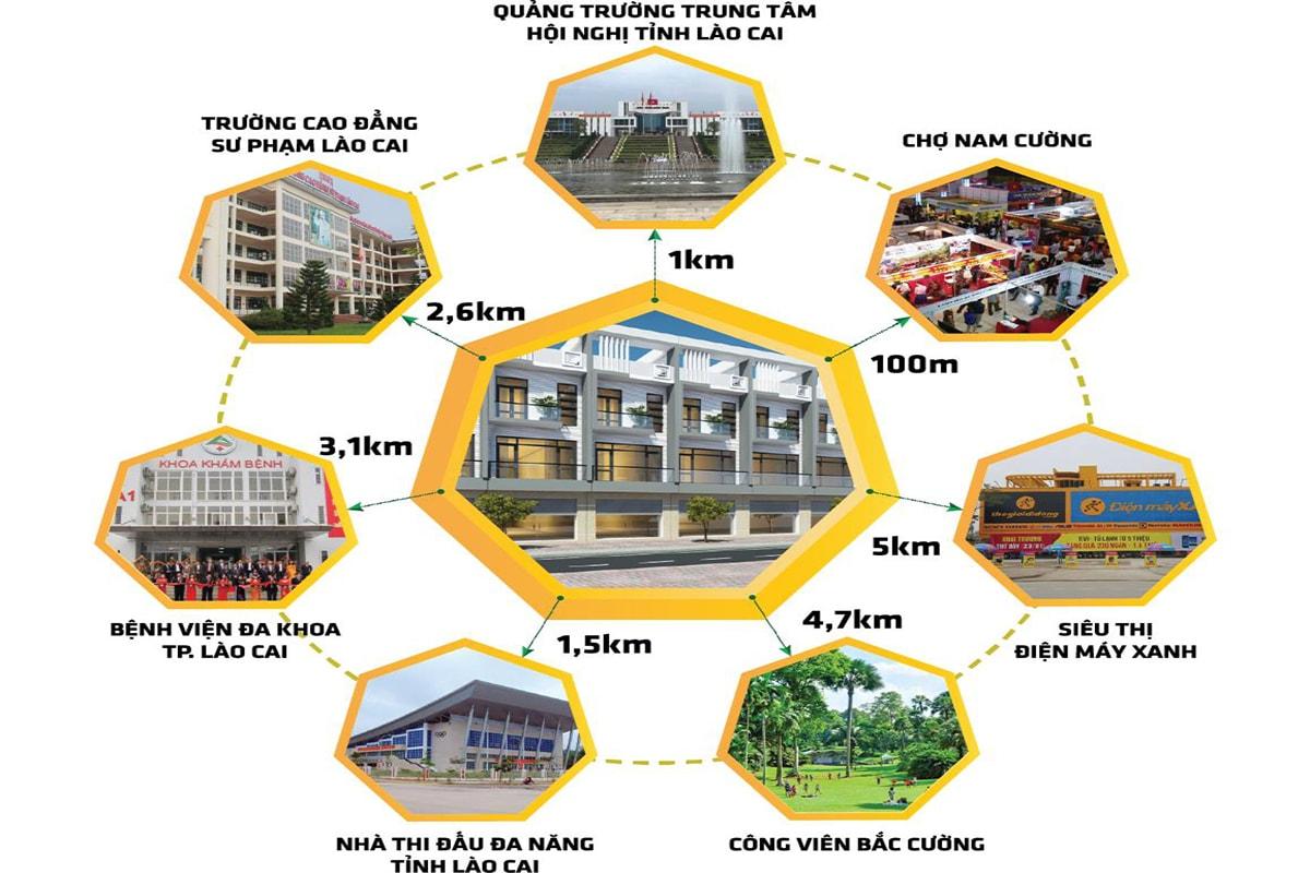 Liên kết vùng dự án Diamond Shophouse Lào Cai