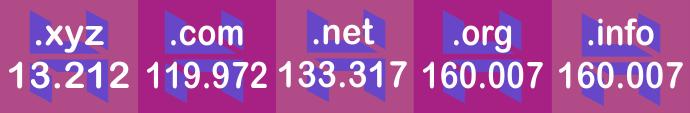 harga domain termurah hostinger