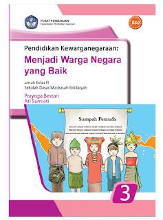 Materi Pelajaran Pendidikan Kewarganegaraan  Kelas 3 SD