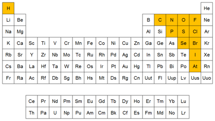 Qumicas ejemplos de no metales posicin de los no metales en la tabla peridica urtaz Choice Image