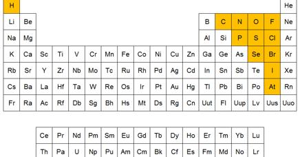 Qumicas ejemplos de no metales urtaz Image collections