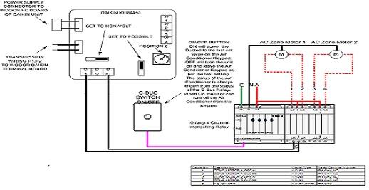 Sơ đồ mạch điện của một số máy điều hòa nhiệt độ Daikin