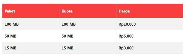 Paket Internet INDOSAT IM3 Terbaru 2019 Rollover Harian