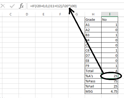 EZIT: Using Excel for analysis of marks