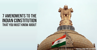 Indian Polity and Constitutional Amendments