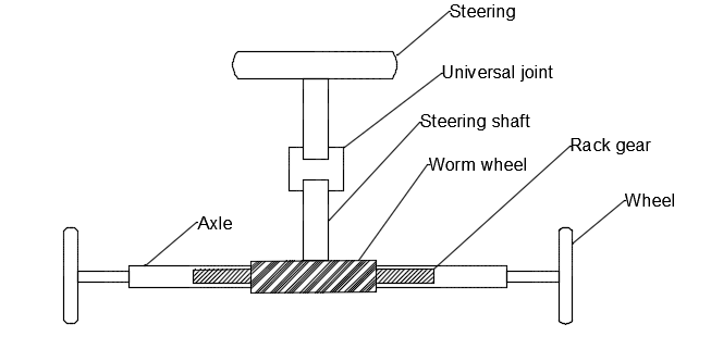 2D LAYOUT OF THE POWER STEERING SYSTEM USING WORM AND WORM WHEEL MECHANISM
