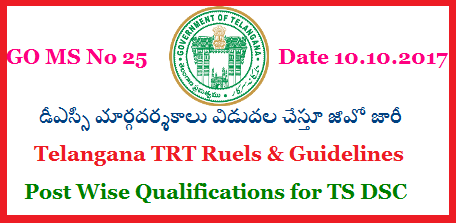 TRT Teachers Recruitment Test Notification to Recruit Teachers Posts School Assistants Secondary Grade Teachers SGT PET Language Pandits Physical Education Teachers Post wise Qualifications Selection Process Notification for Vacancies through Telangana Public Service Commission Method of Recruitment Scheme of Examination for Telangana Teachers Recruitment Test Govt of telangana framned Rules to Teachers Recruitment Test TRT to Recruit Teachers in Telangana go-ms-no-25-telangana-teachers-recruitment-test-trt-rules-post-wise-qualifications-selection-method-vacancies-notification-tspsc