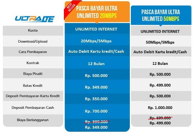 Internet Pascabayar BOLT! - seputarkini